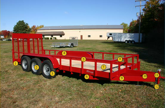 Nice 12 Reasons Why Our Utility Trailers Are Built For Heavy Duty Use, And Years  Of Reliable Service. Design Ideas